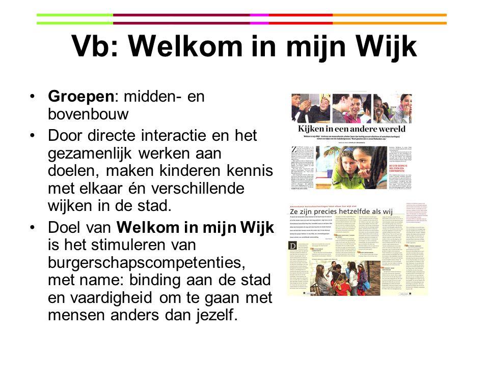 Vb: Welkom in mijn Wijk Groepen: midden- en bovenbouw