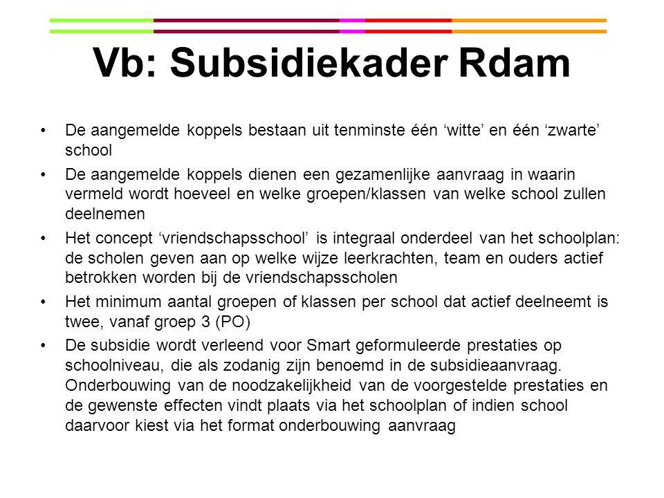 Vb: Subsidiekader Rdam