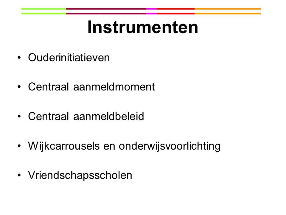 Instrumenten Ouderinitiatieven Centraal aanmeldmoment
