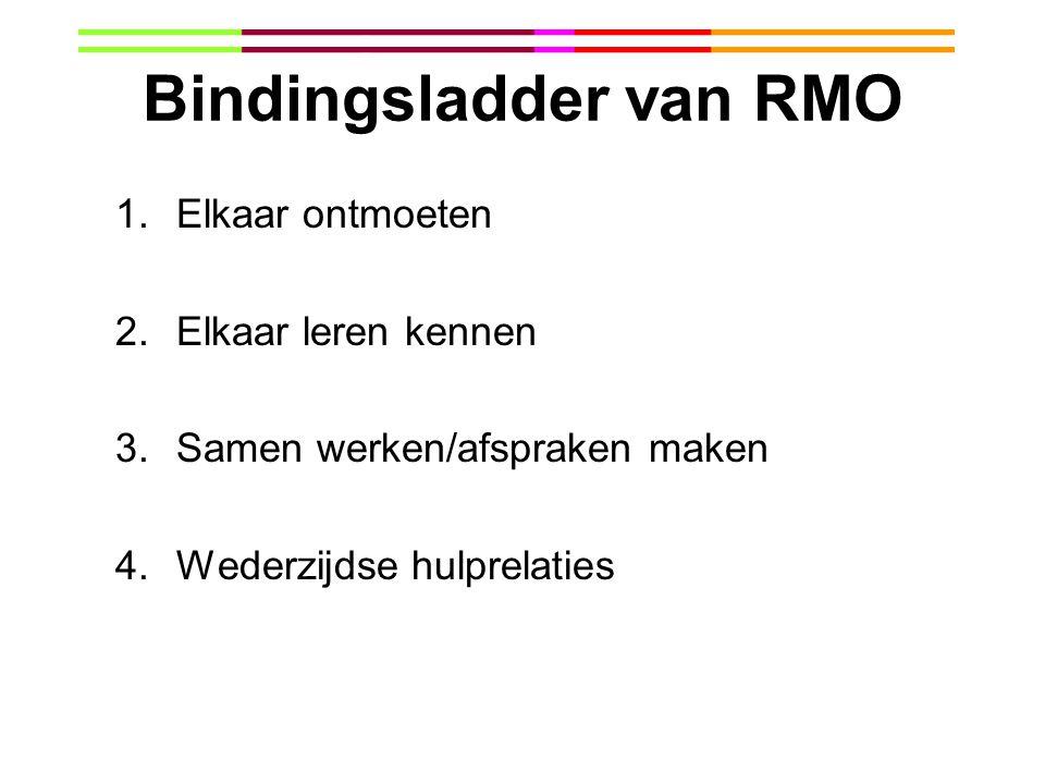 Bindingsladder van RMO