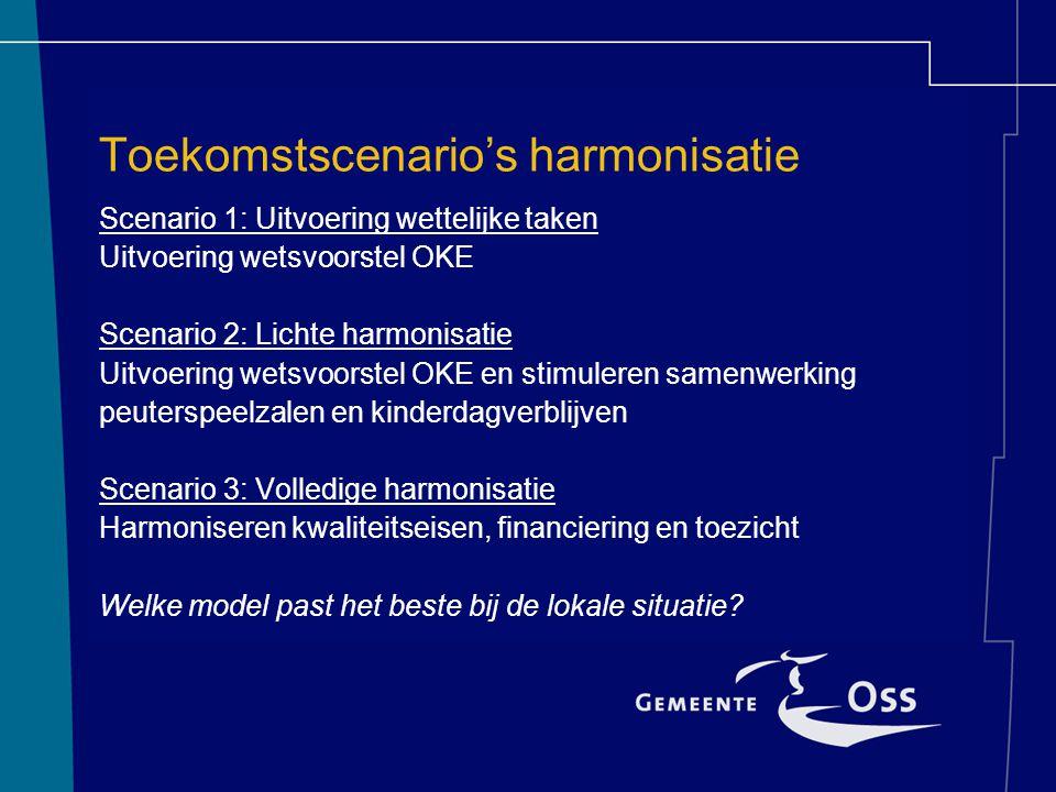 Toekomstscenario's harmonisatie