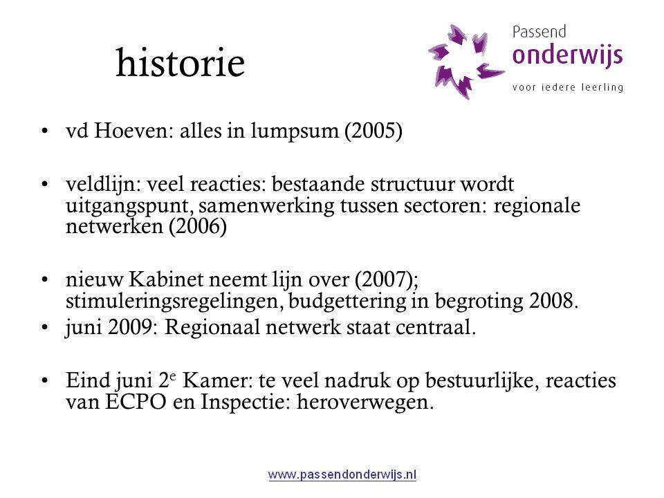 historie vd Hoeven: alles in lumpsum (2005)
