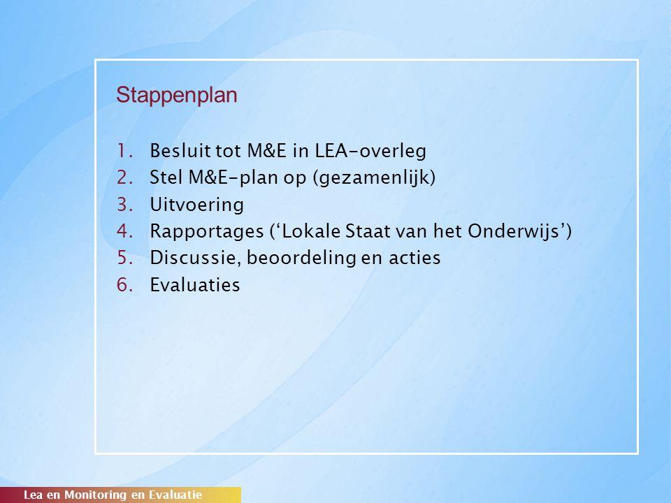 Stappenplan Besluit tot M&E in LEA-overleg