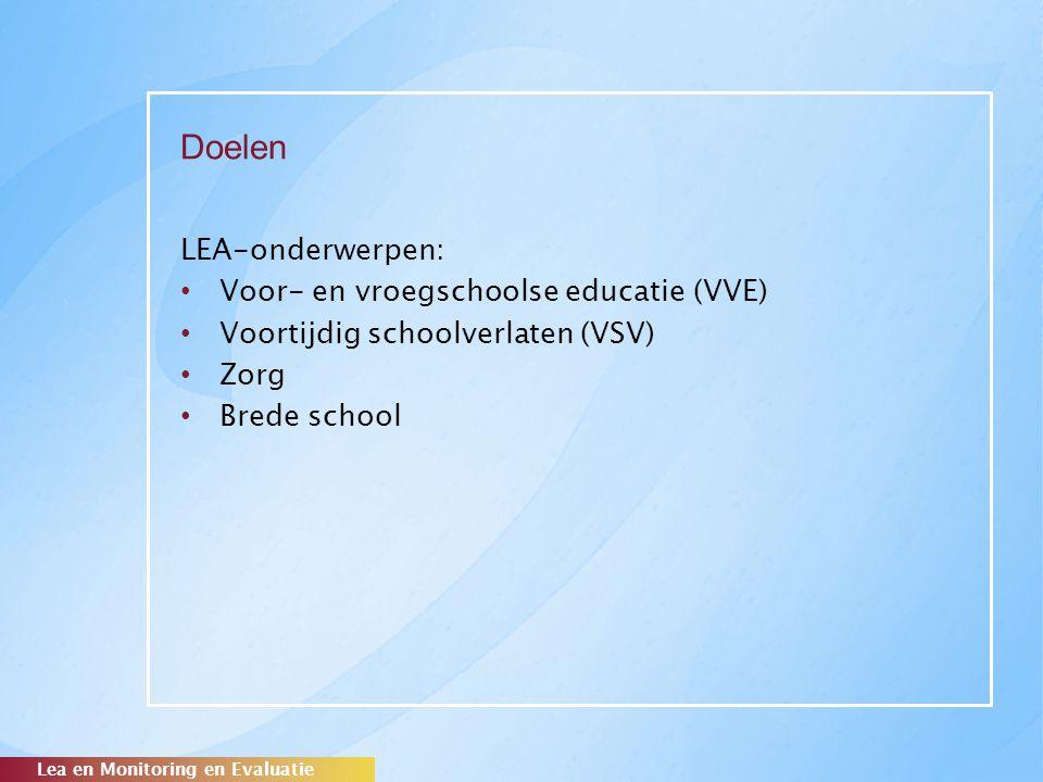 Doelen LEA-onderwerpen: Voor- en vroegschoolse educatie (VVE)
