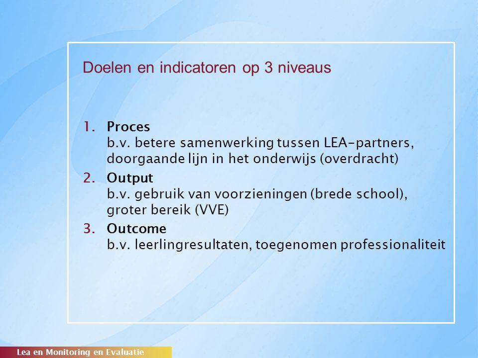 Doelen en indicatoren op 3 niveaus
