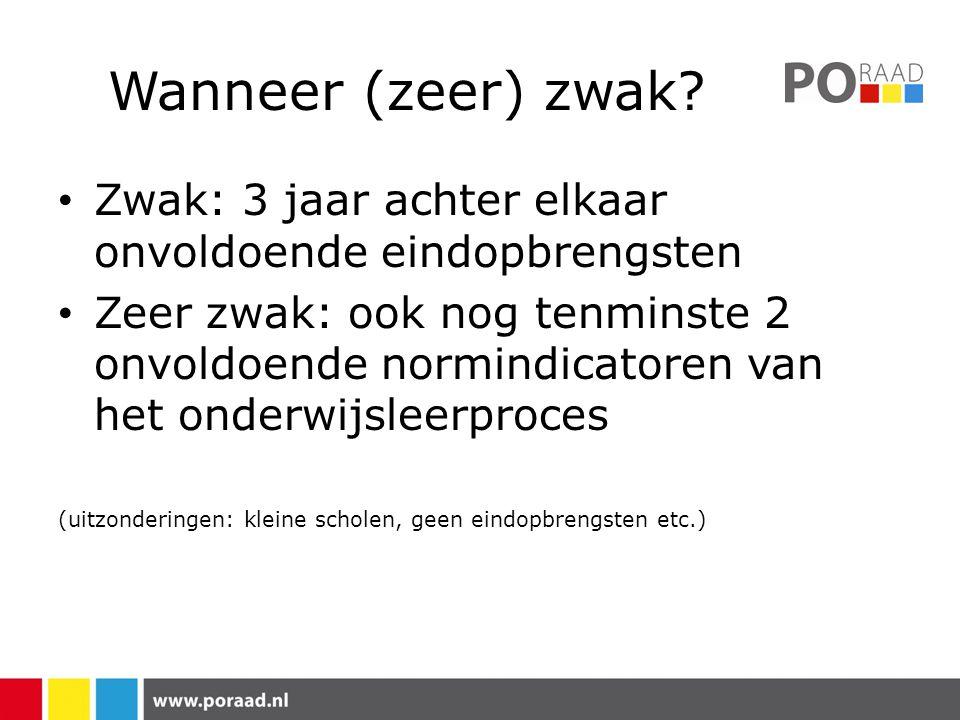 Wanneer (zeer) zwak Zwak: 3 jaar achter elkaar onvoldoende eindopbrengsten.