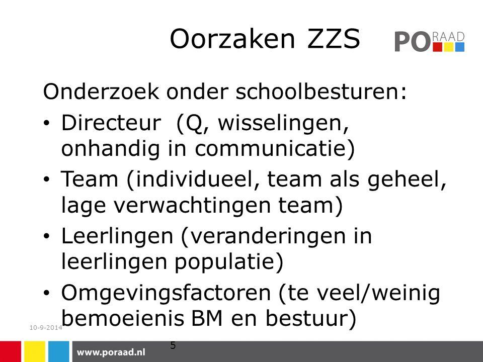 Oorzaken ZZS Onderzoek onder schoolbesturen: