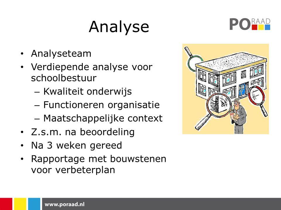 Analyse Analyseteam Verdiepende analyse voor schoolbestuur