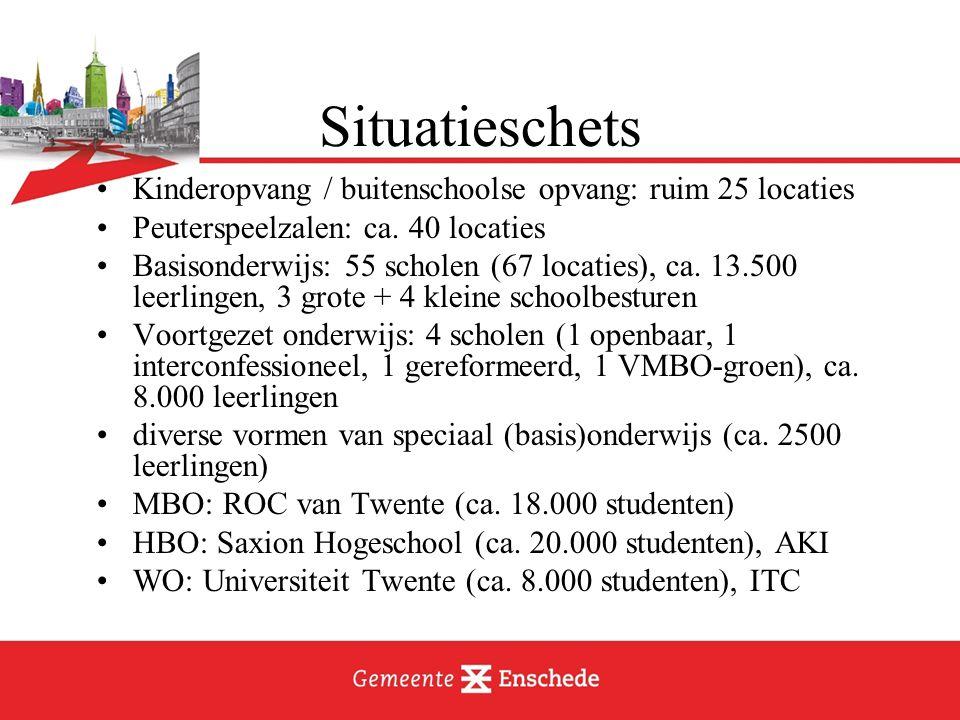 Situatieschets Kinderopvang / buitenschoolse opvang: ruim 25 locaties