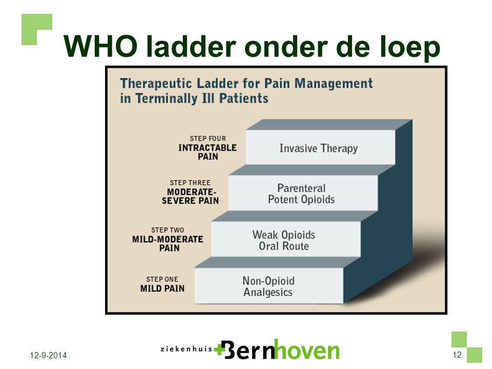 WHO ladder onder de loep