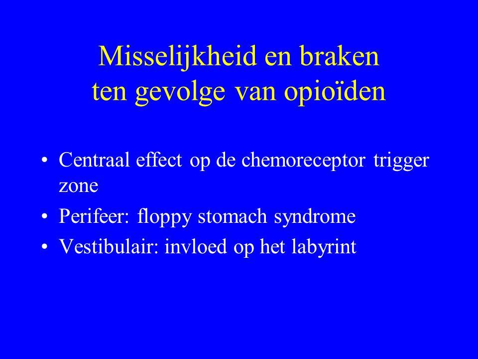 Misselijkheid en braken ten gevolge van opioïden