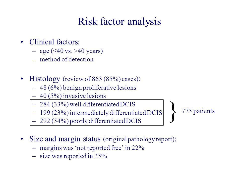 } Risk factor analysis Clinical factors: