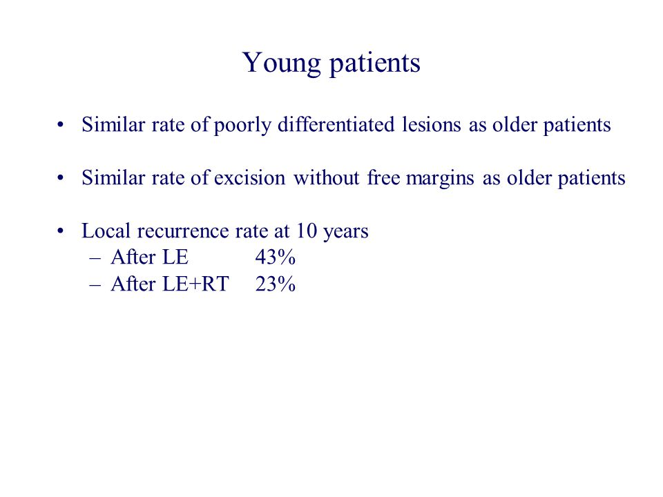 Young patients Similar rate of poorly differentiated lesions as older patients. Similar rate of excision without free margins as older patients.