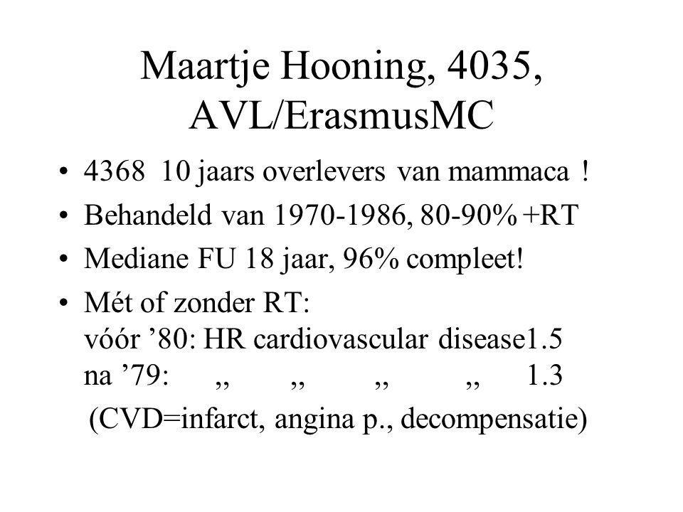 Maartje Hooning, 4035, AVL/ErasmusMC