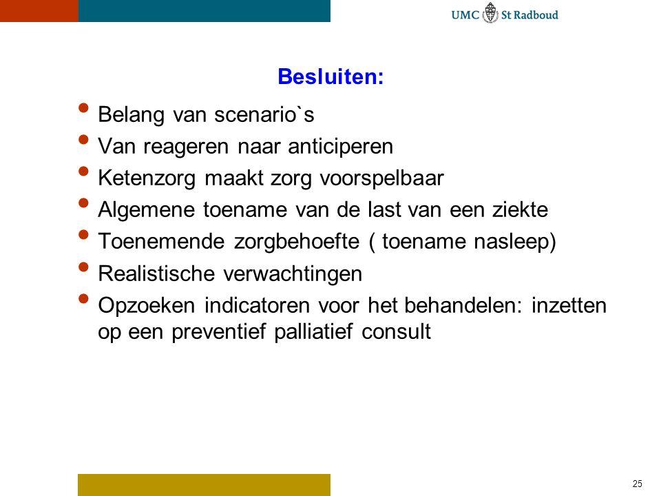 Dank voor aandacht! Zo verdere vragen: k.vissers@anes.umcn.nl 26