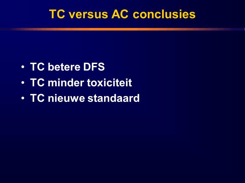 TC versus AC conclusies