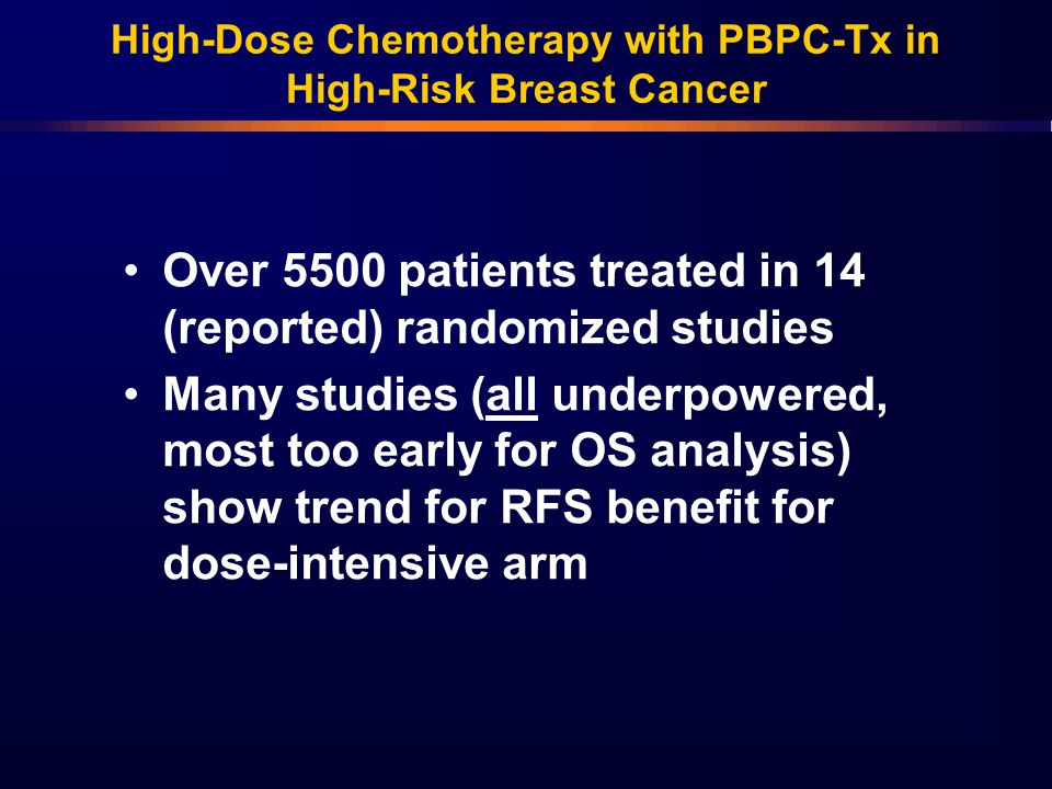 High-Dose Chemotherapy with PBPC-Tx in High-Risk Breast Cancer