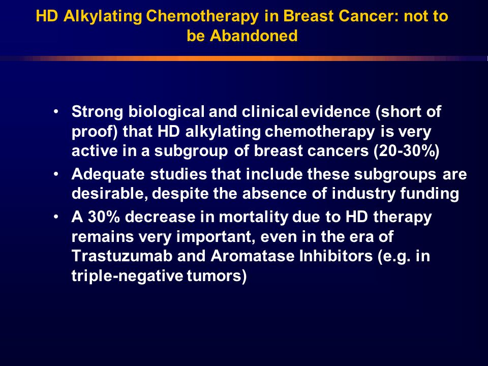 HD Alkylating Chemotherapy in Breast Cancer: not to be Abandoned