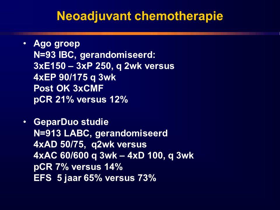 Neoadjuvant chemotherapie