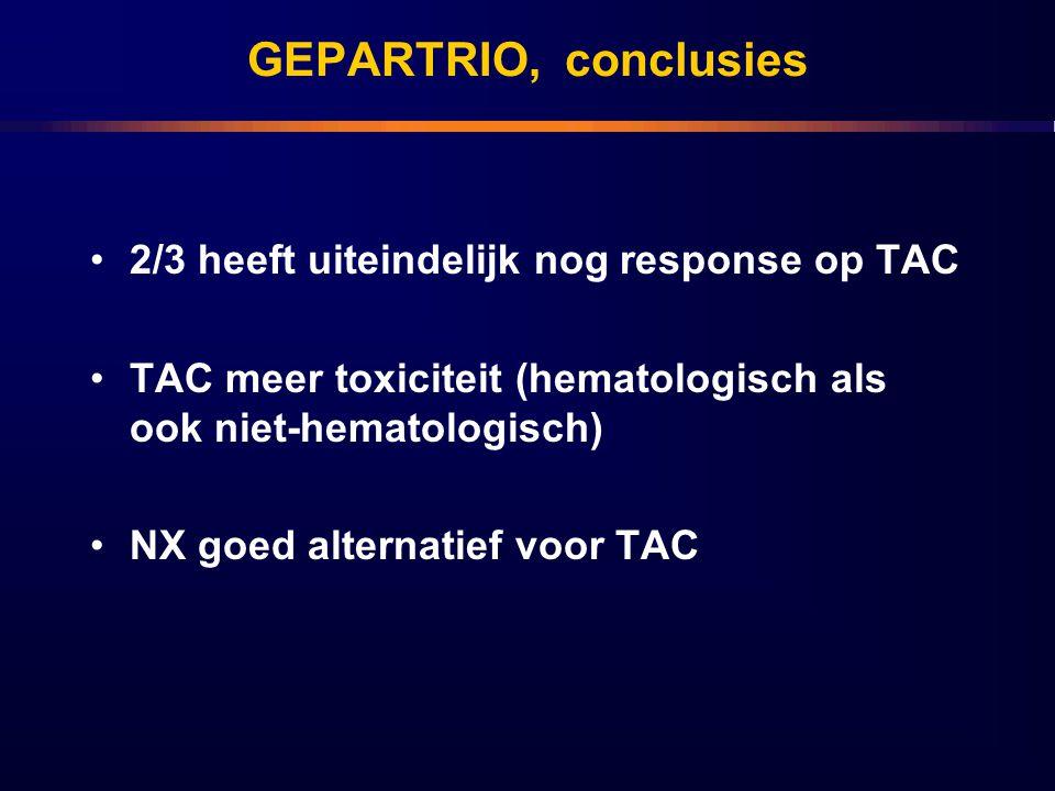 GEPARTRIO, conclusies 2/3 heeft uiteindelijk nog response op TAC