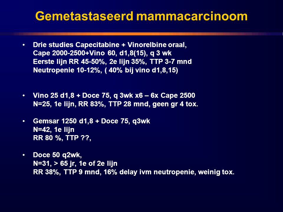 Gemetastaseerd mammacarcinoom