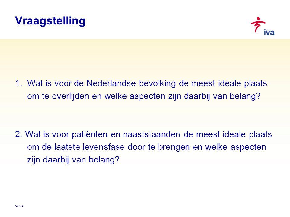Vraagstelling Wat is voor de Nederlandse bevolking de meest ideale plaats. om te overlijden en welke aspecten zijn daarbij van belang