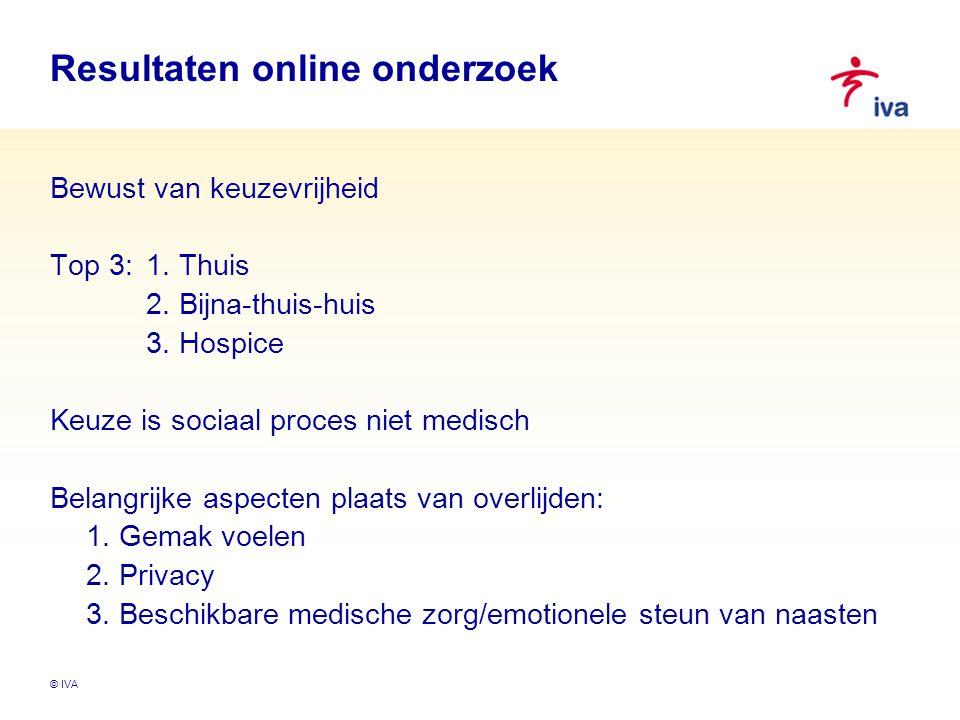 Resultaten online onderzoek