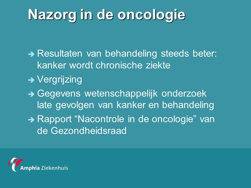Nazorg in de oncologie Resultaten van behandeling steeds beter: kanker wordt chronische ziekte. Vergrijzing.