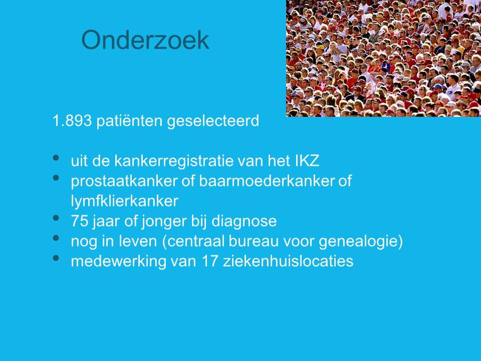 Onderzoek 1.893 patiënten geselecteerd