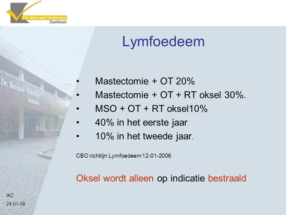 Lymfoedeem Mastectomie + OT 20% Mastectomie + OT + RT oksel 30%.