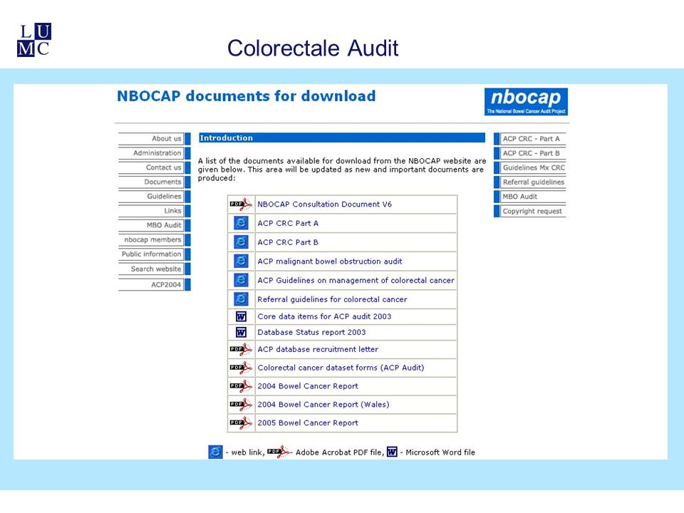 Colorectale Audit inevitable, take off and organisation