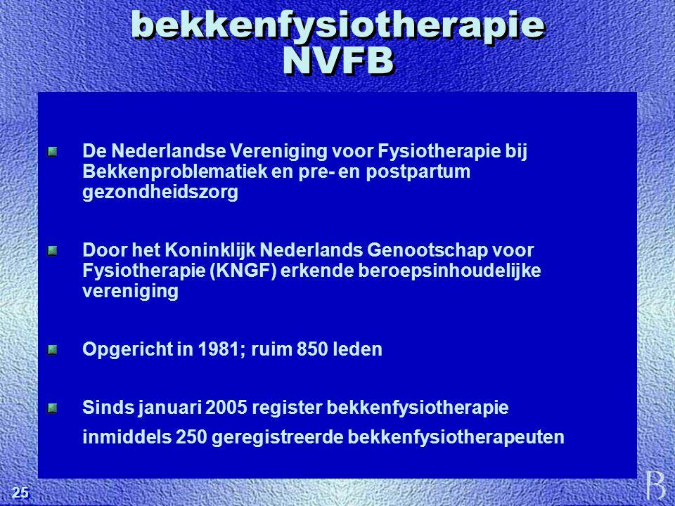 bekkenfysiotherapie NVFB