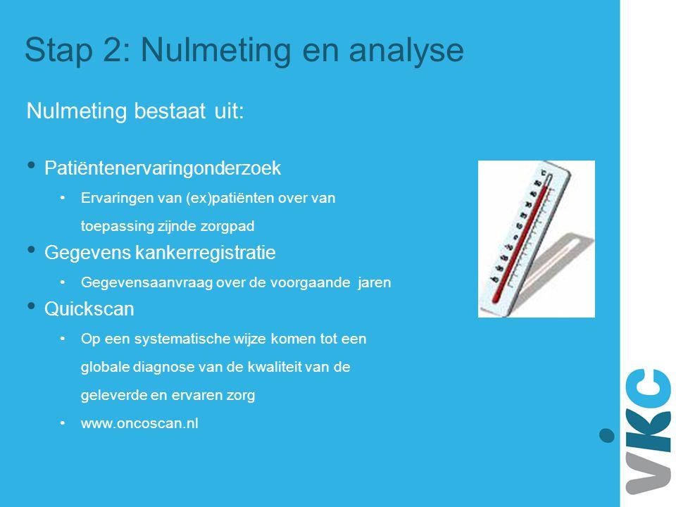 Stap 2: Nulmeting en analyse