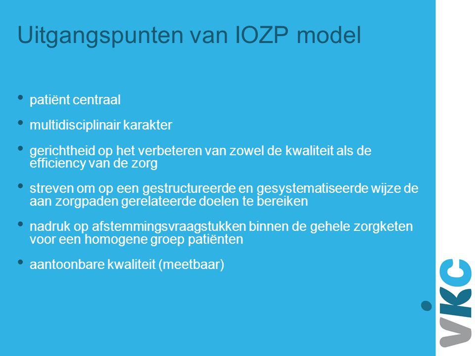 Uitgangspunten van IOZP model
