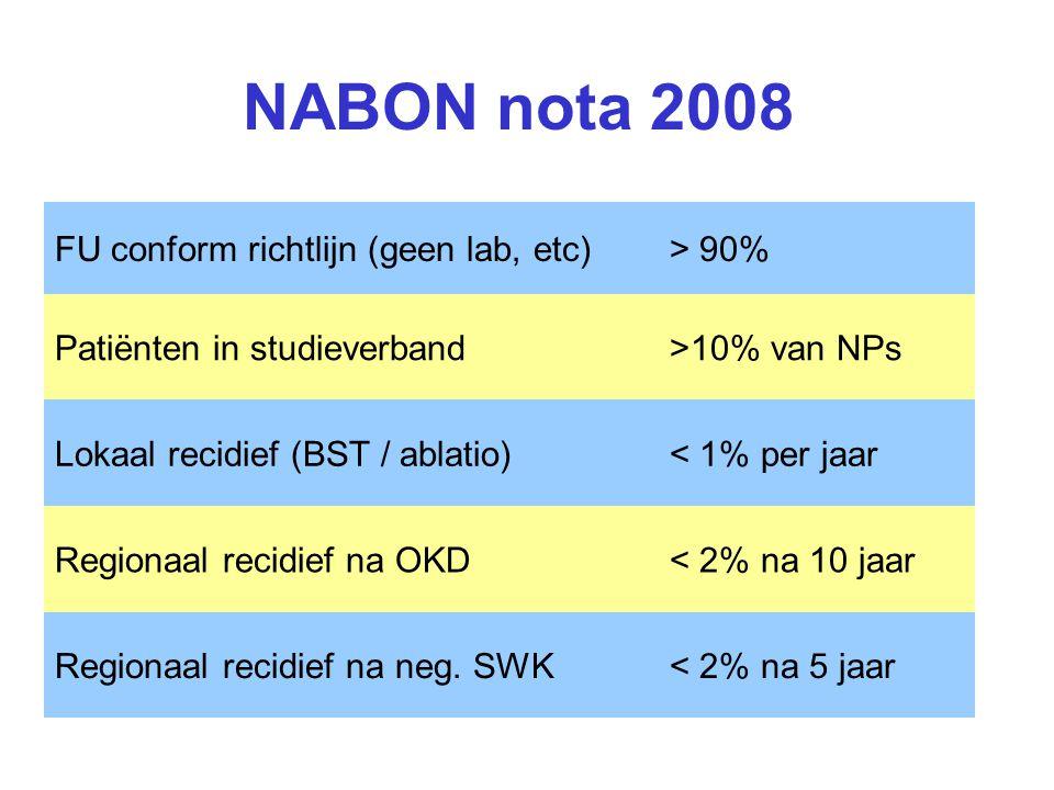 NABON nota 2008 FU conform richtlijn (geen lab, etc) > 90%