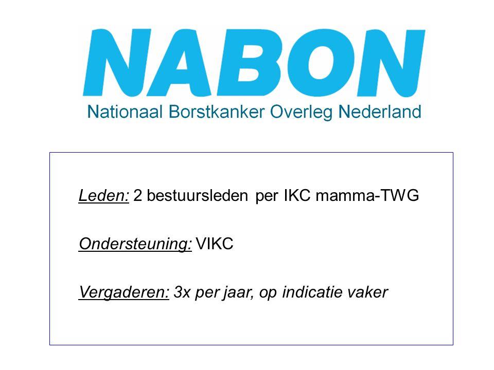 Leden: 2 bestuursleden per IKC mamma-TWG Ondersteuning: VIKC