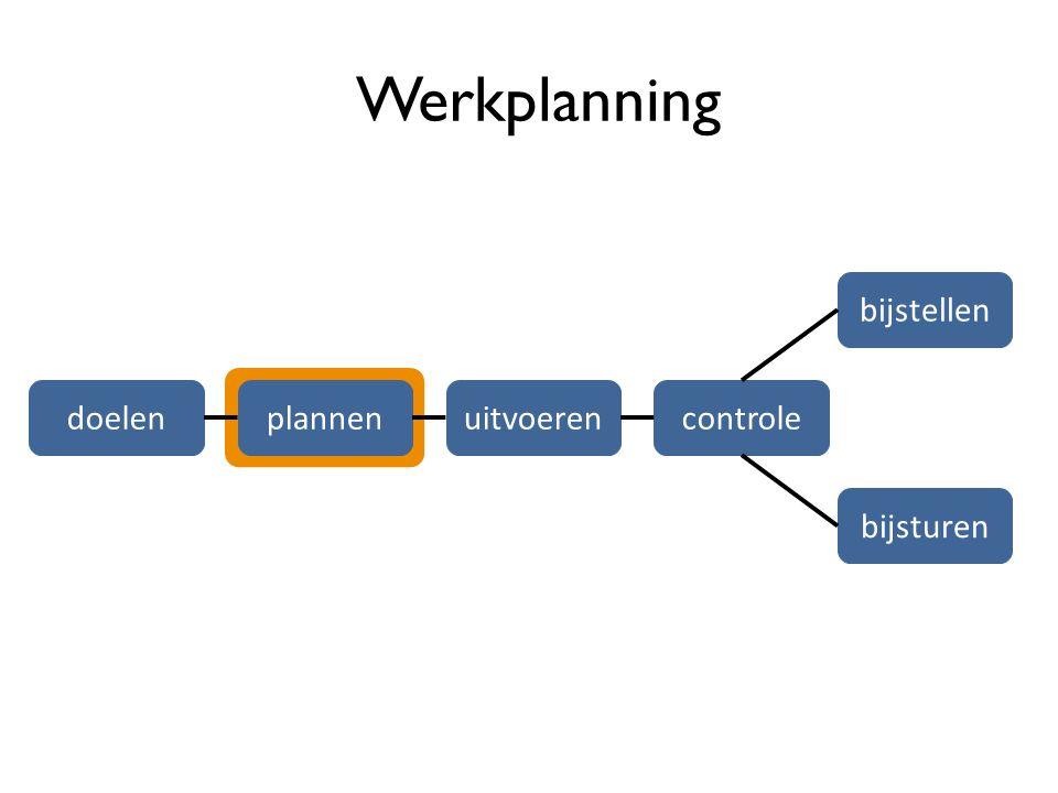 Werkplanning bijstellen doelen plannen uitvoeren controle bijsturen