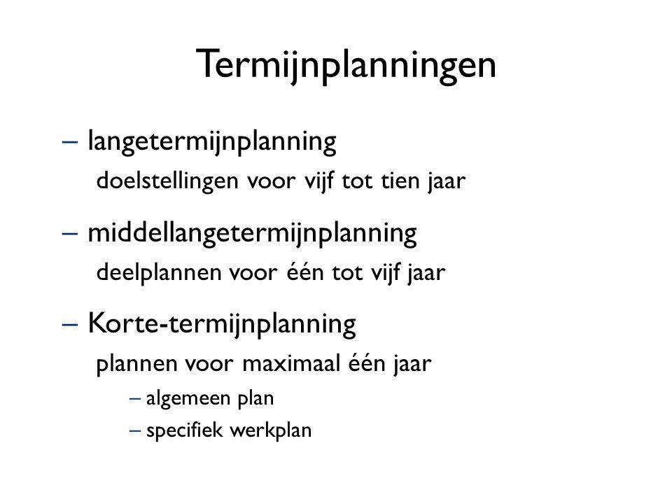 Termijnplanningen langetermijnplanning middellangetermijnplanning