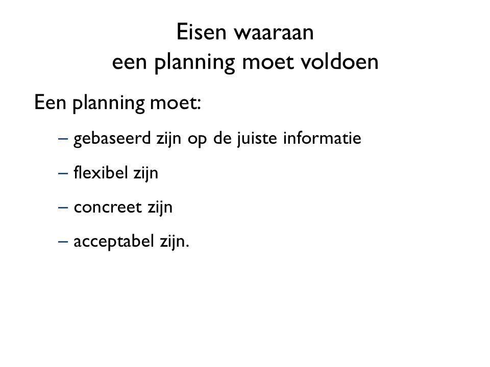 Eisen waaraan een planning moet voldoen