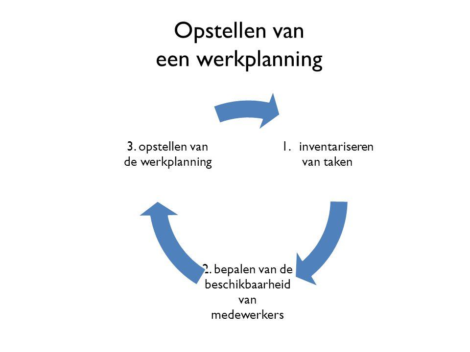 Opstellen van een werkplanning