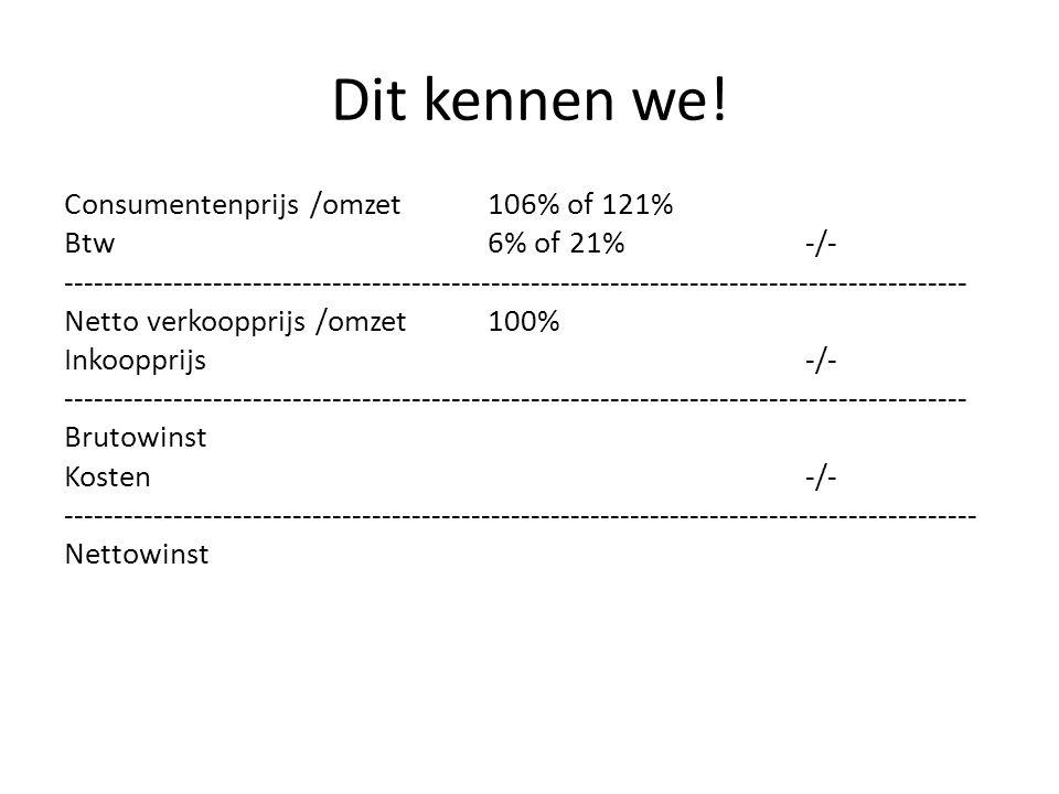 Dit kennen we! Consumentenprijs /omzet 106% of 121% Btw 6% of 21% -/-
