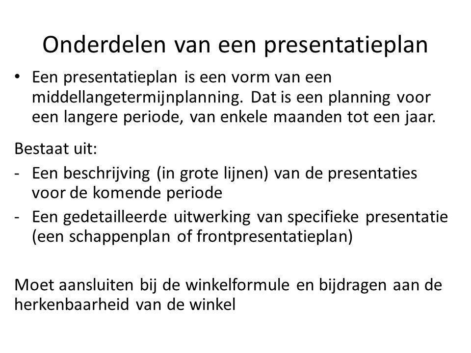 Onderdelen van een presentatieplan