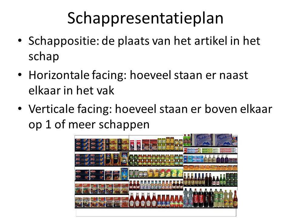 Schappresentatieplan