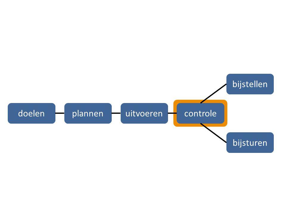 bijstellen doelen plannen uitvoeren controle bijsturen