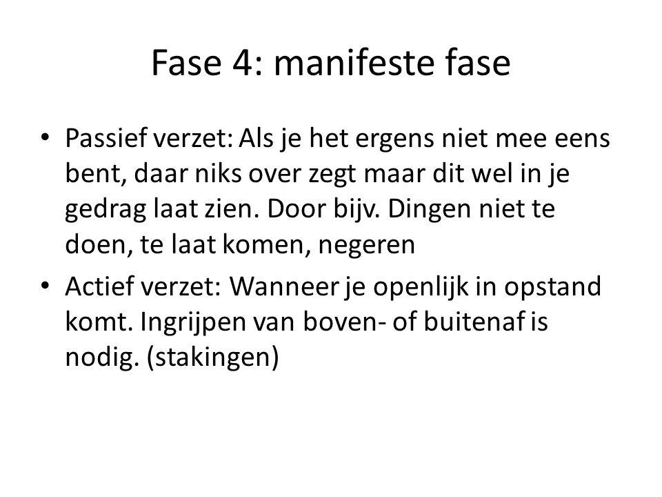 Fase 4: manifeste fase