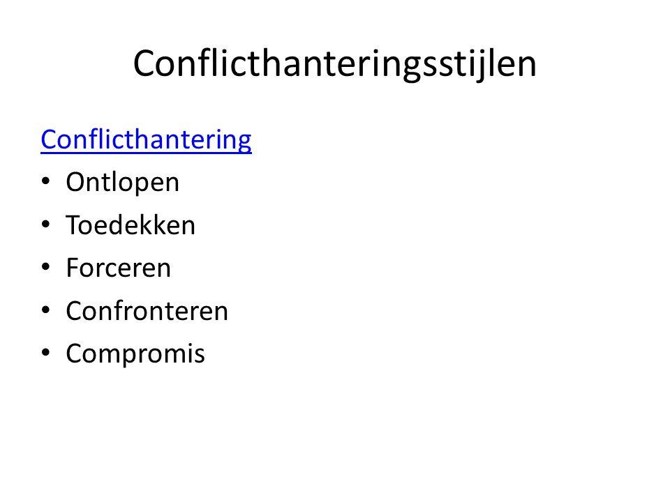 Conflicthanteringsstijlen