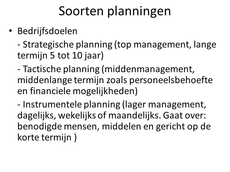 Soorten planningen Bedrijfsdoelen