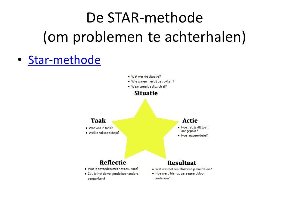 De STAR-methode (om problemen te achterhalen)