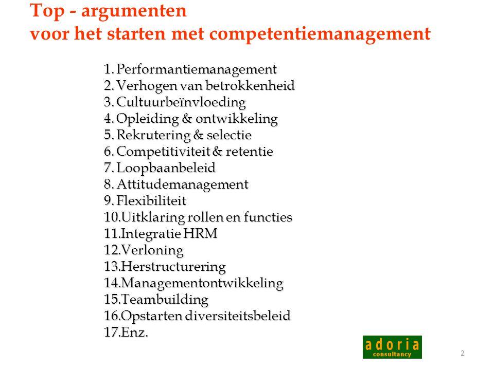 voor het starten met competentiemanagement