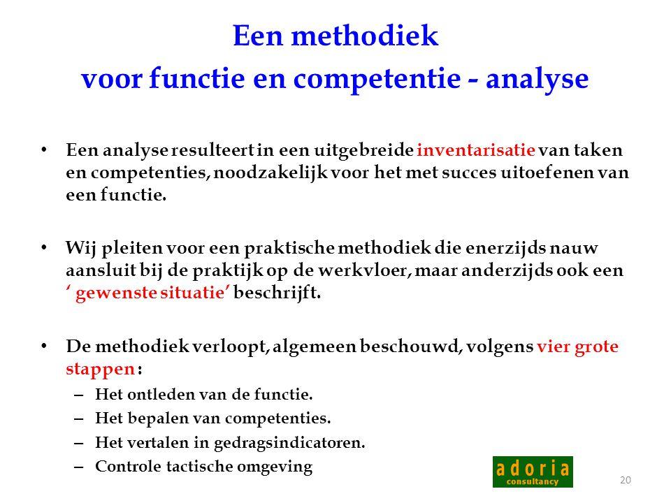 voor functie en competentie - analyse